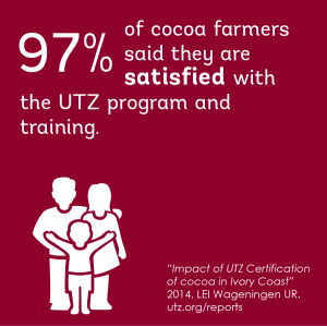 Impact on better life in the cocoa sector in cote d'ivoire