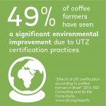 Impact on better environment in the coffee sector in Brazil