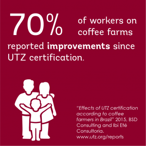 Impact on better life in the coffee sector in Brazil